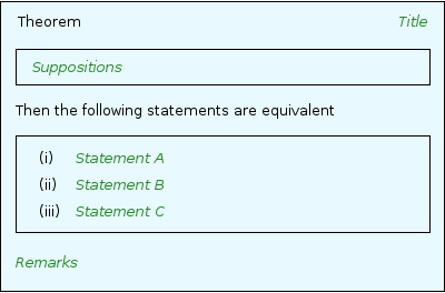 Format_style_theorem_list_of_equivalent_statements